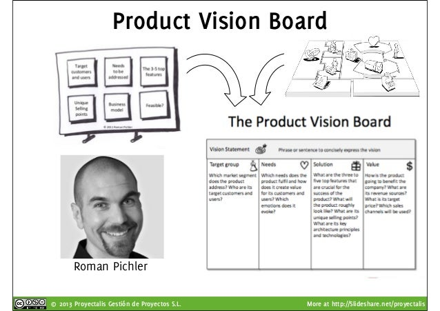 © 2013 Proyectalis Gestión de Proyectos S.L. More at http://Slideshare.net/proyectalis Roman Pichler Product Vision Board