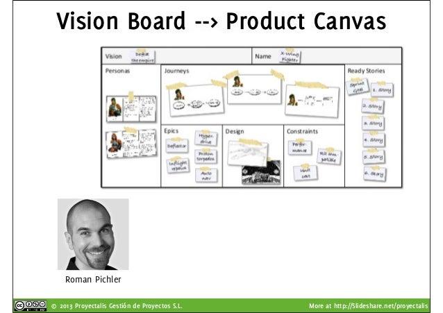 © 2013 Proyectalis Gestión de Proyectos S.L. More at http://Slideshare.net/proyectalis Roman Pichler Vision Board --> Prod...
