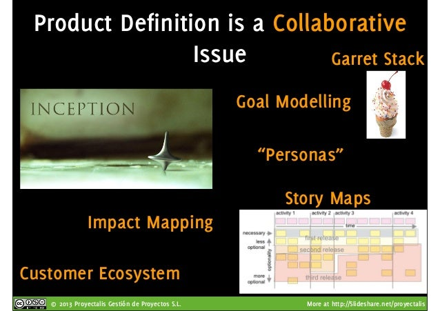 © 2013 Proyectalis Gestión de Proyectos S.L. More at http://Slideshare.net/proyectalis Product Definition is a Collaborati...