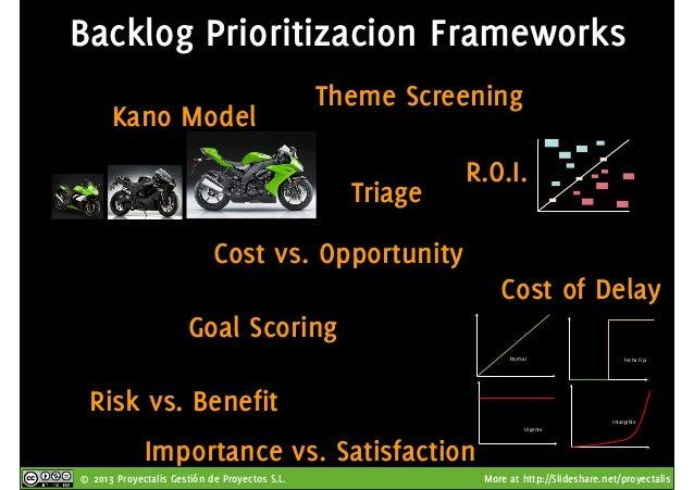 © 2013 Proyectalis Gestión de Proyectos S.L. More at http://Slideshare.net/proyectalis Backlog Prioritizacion Frameworks K...
