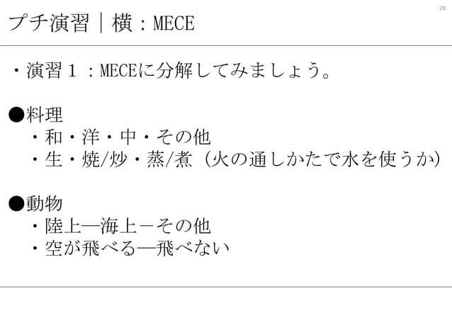 28  プチ演習 横:MECE ・演習1:MECEに分解してみましょう。 ●料理 ・和・洋・中・その他 ・生・焼/炒・蒸/煮 (火の通しかたで水を使うか) ●動物 ・陸上―海上-その他 ・空が飛べる―飛べない