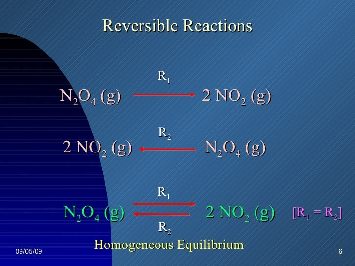 lab reversible reactions Watch a reaction proceed over time how does total energy affect a reaction rate vary temperature, barrier height, and potential energies record concentrations and time in order to extract.