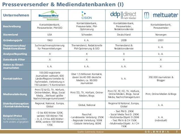 Unternehmen Beschreibung Kontaktdatenbank, Presseverteiler; PM-SEO Kontaktdatenbank, Presseverteiler, PM- Optimierung Kont...