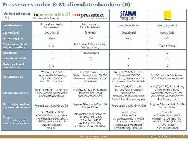 Unternehmen Link Beschreibung Kontaktdatenbank, Presseverteiler Presseverteiler, Redaktionsdienste Kontaktdatenbank Kontak...