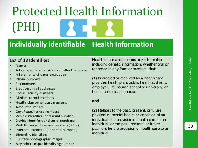 hipaa-overview-30-638 Visual Protected Health Information Examples on information technology examples, protected patient information clip art, target market examples,