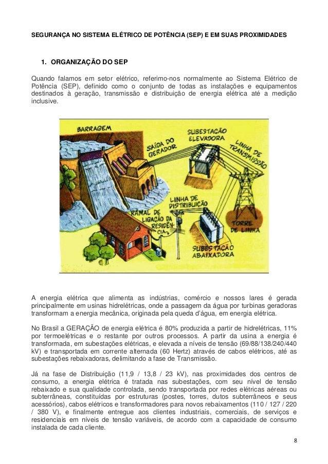 8 SEGURANÇA NO SISTEMA ELÉTRICO DE POTÊNCIA (SEP) E EM SUAS PROXIMIDADES 1. ORGANIZAÇÃO DO SEP Quando falamos em setor elé...