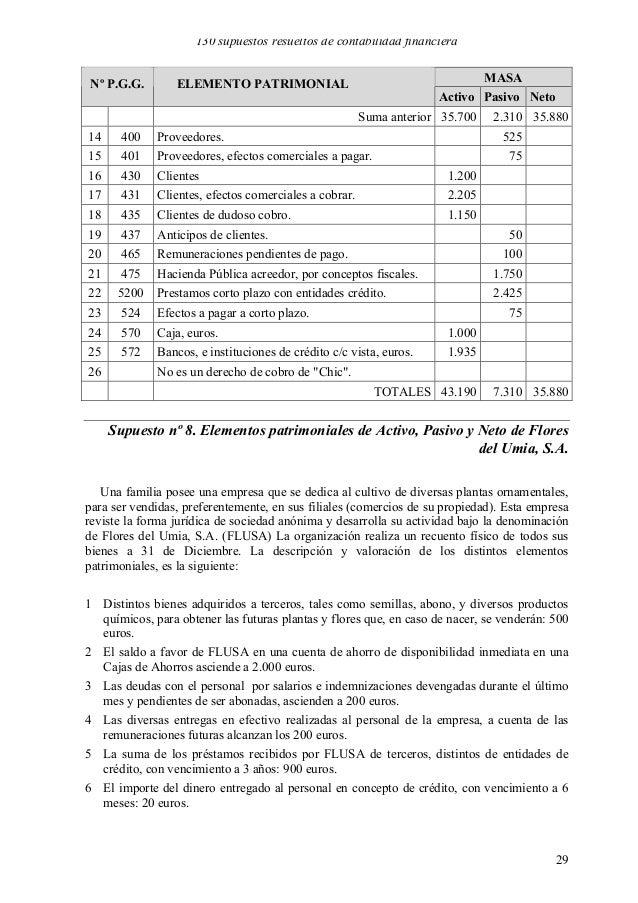 130 Supuestos Resueltos De Contabilidad