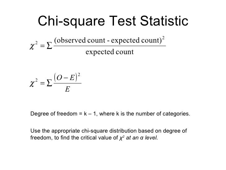 chi square goodness of fit test example pdf