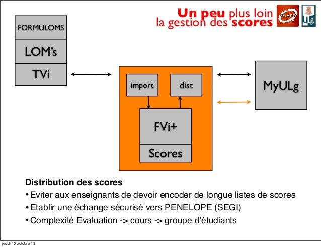 Un peu plus loin la gestion des scores LOM's TVi FORMULOMS MyULg FVi+ import dist Scores Distribution des scores •Eviter a...