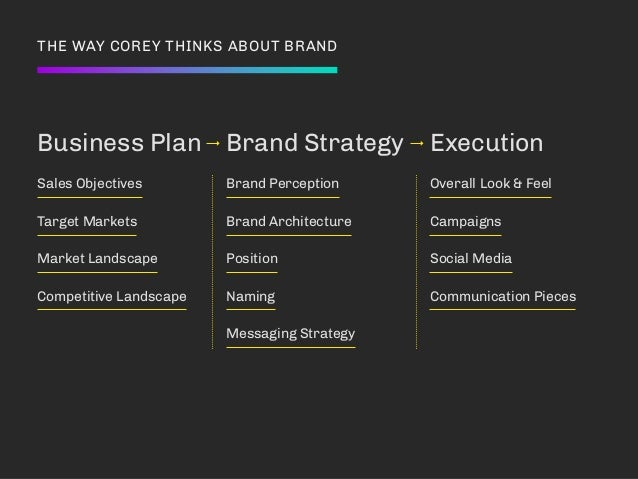 The corey branding salon design exchange boston for A new attitude salon watertown