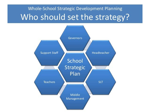 strategic development Harness the power of strategic development with strategic developments international.