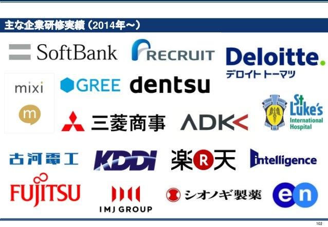 102 主な企業研修実績 (2014年~)