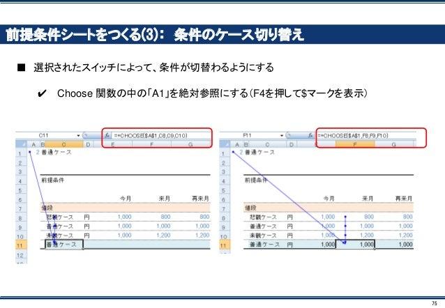 75 前提条件シートをつくる(3): 条件のケース切り替え ■ 選択されたスイッチによって、条件が切替わるようにする ✔ Choose 関数の中の「A1」を絶対参照にする(F4を押して$マークを表示)