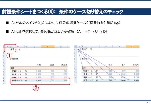 76 前提条件シートをつくる(4): 条件のケース切り替えのチェック ■ A1セルのスイッチ(①)によって、値段の選択ケースが切替わるか確認(②) ■ A1セルを選択して、参照先が正しいか確認 (Alt → T → U → D) ① ②