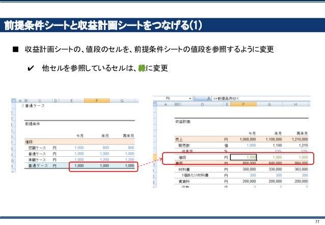 77 前提条件シートと収益計画シートをつなげる(1) ■ 収益計画シートの、値段のセルを、前提条件シートの値段を参照するように変更 ✔ 他セルを参照しているセルは、緑に変更
