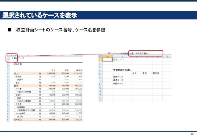 92 選択されているケースを表示 ■ 収益計画シートのケース番号、ケース名を参照