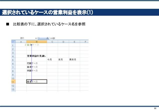 93 選択されているケースの営業利益を表示(1) ■ 比較表の下に、選択されているケース名を参照
