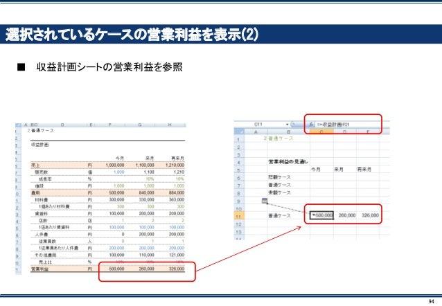 94 選択されているケースの営業利益を表示(2) ■ 収益計画シートの営業利益を参照