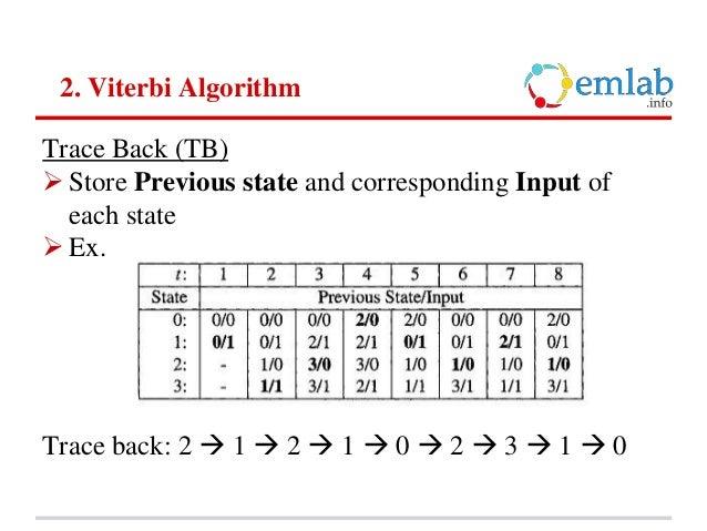 131020 viterbi block dungnguyen rh slideshare net Sotf Viterbi Algorithms Viterbi Decoding