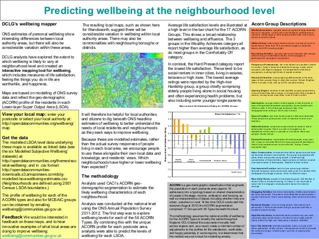 Predicting wellbeing at the neighbourhood level Average life satisfaction levels are illustrated at a high level in the ba...