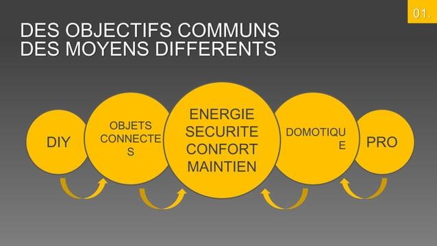 01.  DES OBJECTIFS COMMUNS DES MOYENS DIFFERENTS  DIY  OBJETS CONNECTE S  ENERGIE SECURITE CONFORT MAINTIEN  DOMOTIQU E  P...