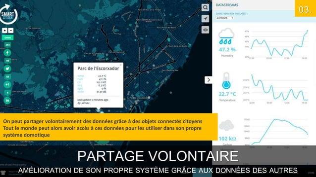 03.  On peut partager volontairement des données grâce à des objets connectés citoyens Tout le monde peut alors avoir accè...