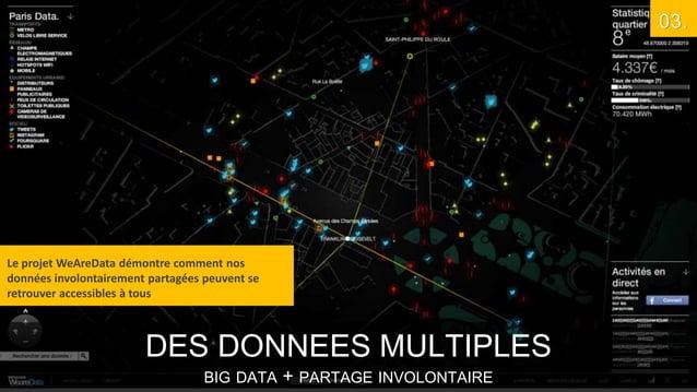 03.  Le projet WeAreData démontre comment nos données involontairement partagées peuvent se retrouver accessibles à tous  ...