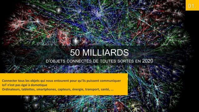 01.  50 MILLIARDS  D'OBJETS CONNECTÉS DE TOUTES SORTES EN  Connecter tous les objets qui nous entourent pour qu'ils puisse...