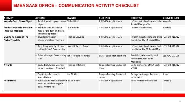 Software as a Service Internal Communications Plan