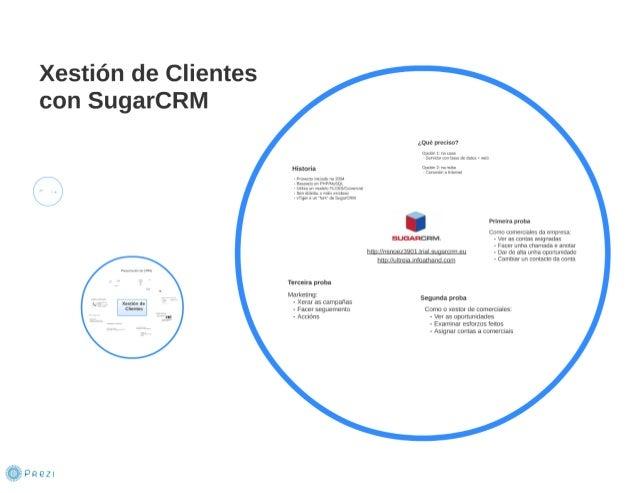 131112 xestion clientes_sugar_crm