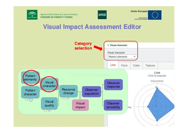 Visual Impact Assessment Editor Category selection  Pattern elements  Attribute assessment Visual character  Pattern chara...