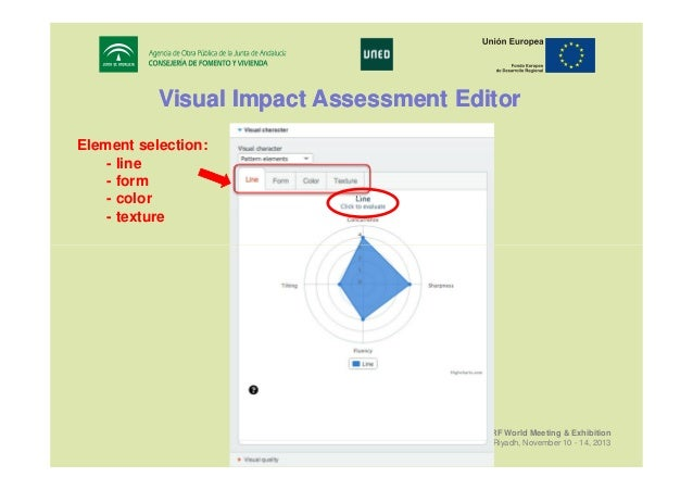 Visual Impact Assessment Editor Element selection: - line - form - color - texture  17th IRF World Meeting & Exhibition Ri...