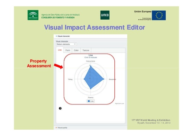 Visual Impact Assessment Editor  Property Assessment  17th IRF World Meeting & Exhibition Riyadh, November 10 - 14, 2013