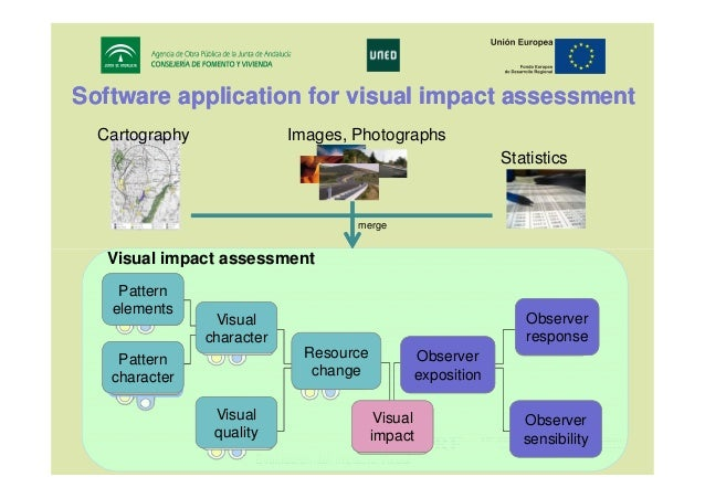 Software application for visual impact assessment Cartography  Images, Photographs Statistics  merge  Visual impact assess...