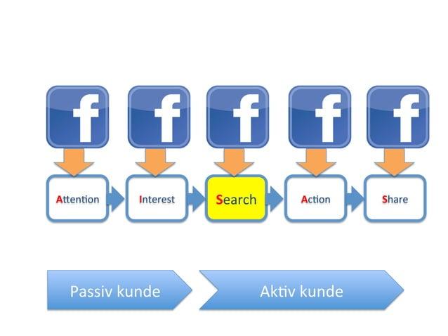 De  fleste  budskap  på   Facebook  passerer     som  skip  i  naFen
