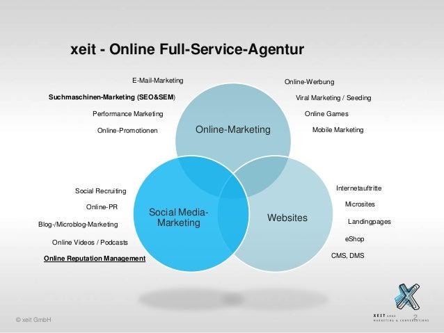 xeit - Online Full-Service-Agentur E-Mail-Marketing  Online-Werbung  Suchmaschinen-Marketing (SEO&SEM)  Viral Marketing / ...
