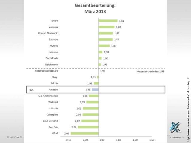 http://www.tuev-netresearch.de/media/pdf/studie.pdf  © xeit GmbH