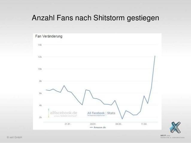 Anzahl Fans nach Shitstorm gestiegen  © xeit GmbH