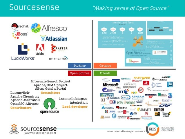 apache open source Licenze Open Source, API, interoperabilità, motori di una nuova web e…