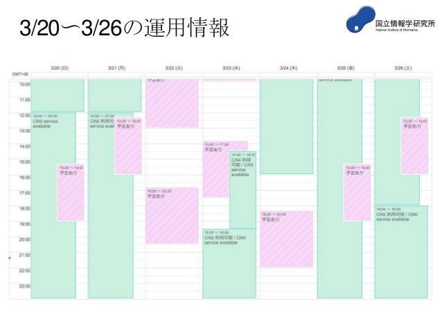 3/20〜3/26の運用情報