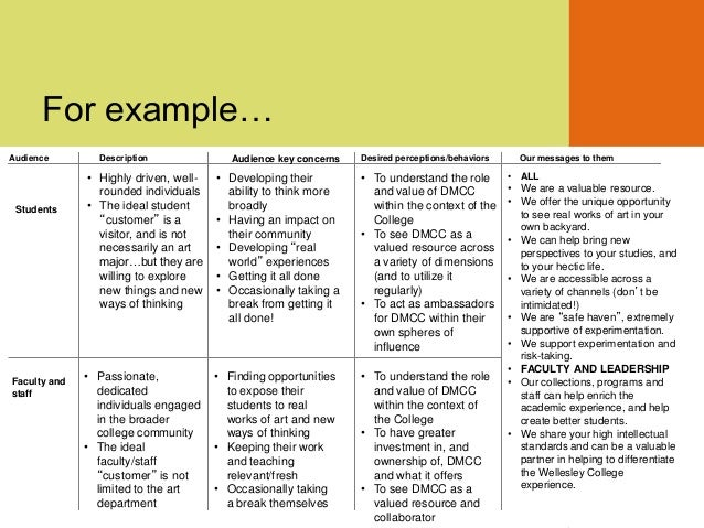 Nonprofit Operations Manual Template. building your brand a ...