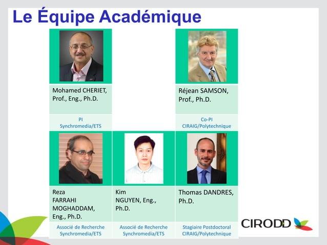 Le Équipe Académique  Mohamed CHERIET, Prof., Eng., Ph.D.  Réjean SAMSON, Prof., Ph.D.  PI Synchromedia/ETS  Reza FARRAHI ...