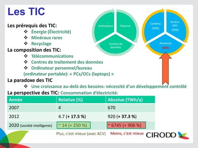 Les TIC Les prérequis des TIC:  Ordinateurs   Énergie (Électricité)  Minéraux rares  Recyclage  La composition des TIC:...