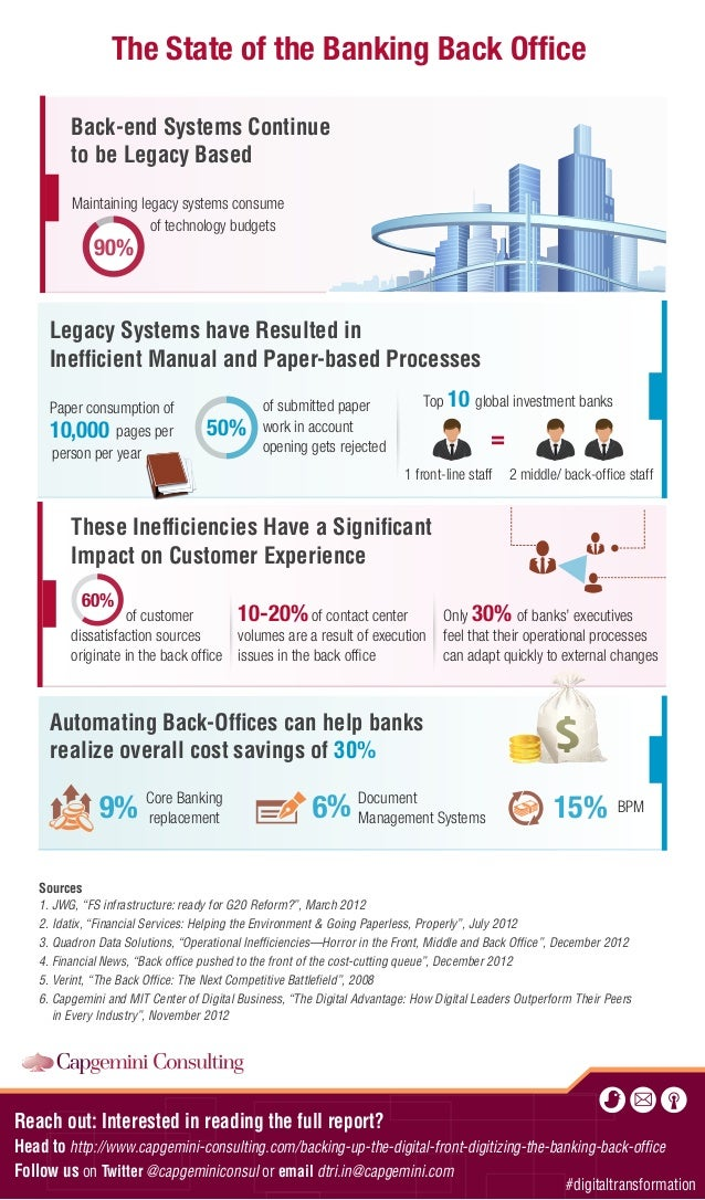 The State of the Banking Back Office Back-end Systems Continue to be Legacy Based Maintaining legacy systems consume of tec...