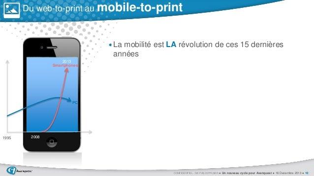 Du web-to-print au mobile-to-print  La mobilité est LA révolution de ces 15 dernières années 2013 Smartphones  PC  1995  2...