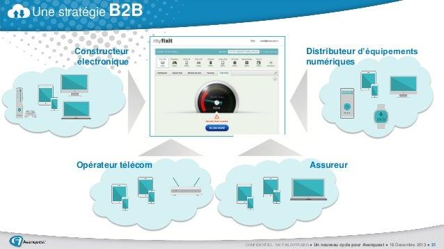 Une stratégie B2B Constructeur électronique  Opérateur télécom  Distributeur d'équipements numériques  Assureur  CONFIDENT...