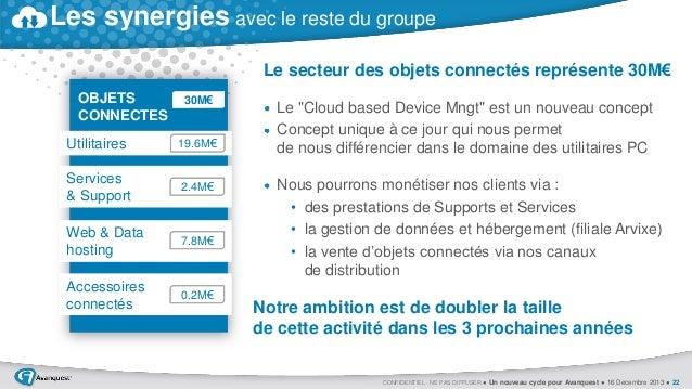 Les synergies avec le reste du groupe Le secteur des objets connectés représente 30M€ OBJETS CONNECTES  30M€  Utilitaires ...