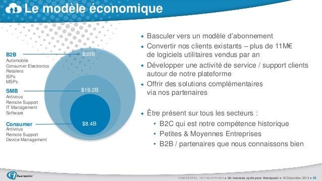 Le modèle économique  B2B  $50B  Automobile Consumer Electronics Retailers ISPs MSPs  SMB  $19.2B  Antivirus Remote Suppor...