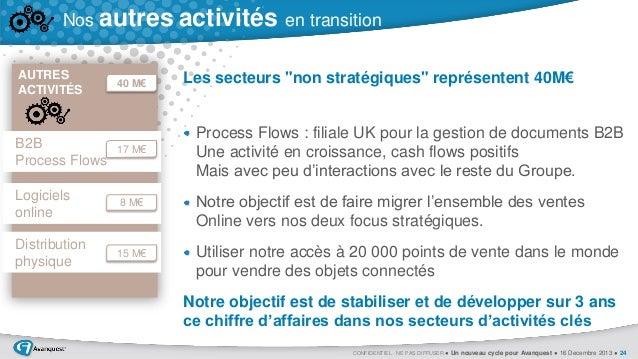 Nos autres activités en transition AUTRES ACTIVITÉS  40 M€  B2B Process Flows  17 M€  Logiciels online  8 M€  Distribution...