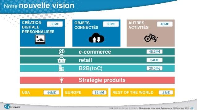 Notre nouvelle  vision  CRÉATION 30M€ DIGITALE PERSONNALISÉE  OBJETS CONNECTÉS  30M€  AUTRES ACTIVITÉS  40M€  Autres activ...